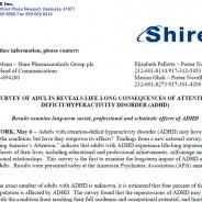 ADHD Adult Survey